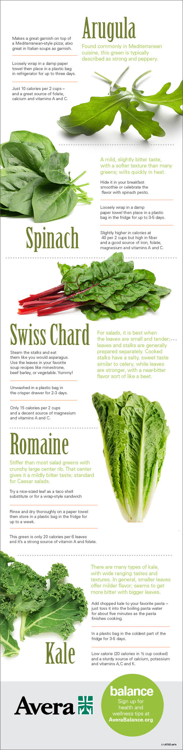 leafy greens infographic